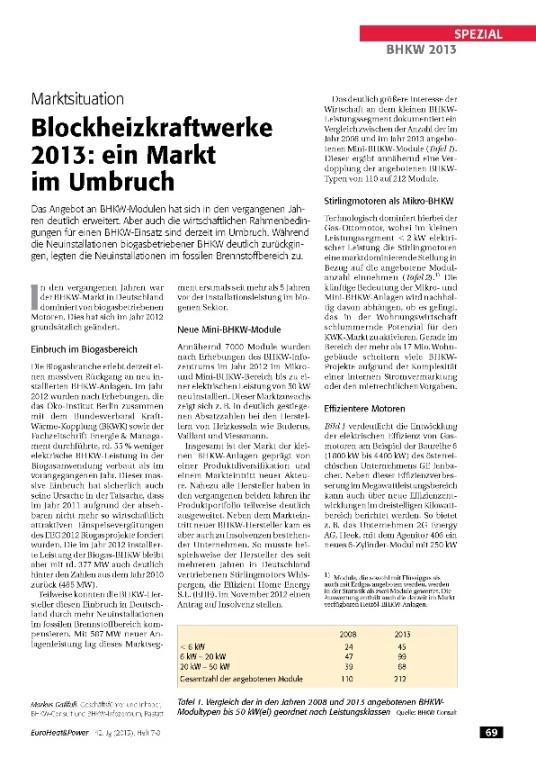 Titelbild des Fachberichts von Markus Gailfuß (BHKW-Consult, BHKW-Infozentrum) über den sich im Umbruch befindlichen BHKW-Markt in Deutschland