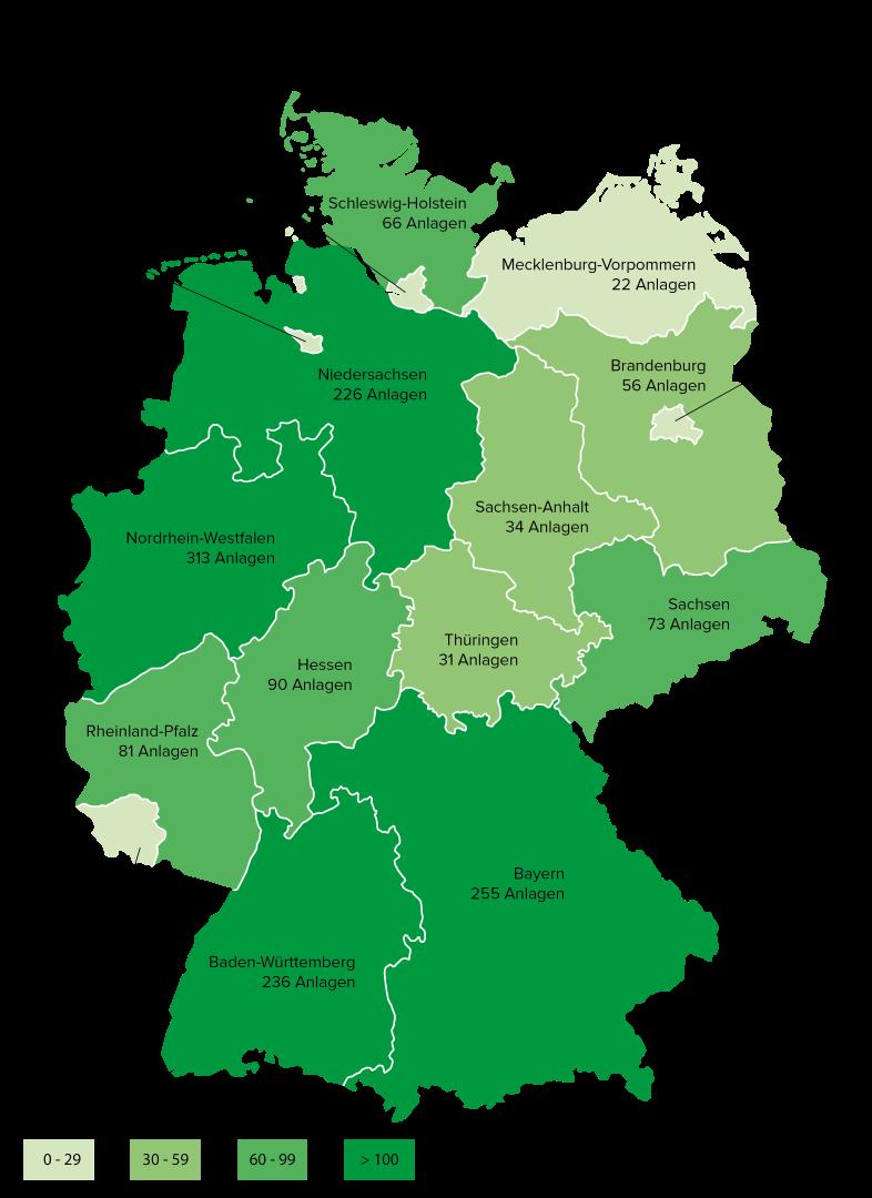 Förderung von Mini-KWK-Anlagen bis 20 kW elektrisch, geförderte Anlagen nach Bundesländern - Jahr 2016 (Quelle: BAFA – Grafik: BHKW-Infozentrum)