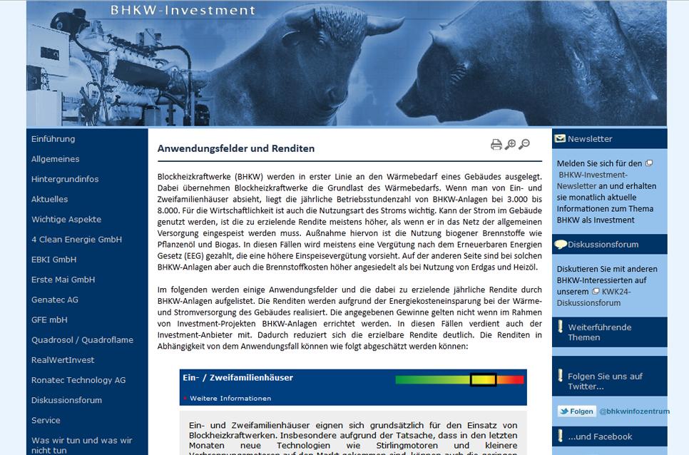 Informationen über Chancen und Risiken von Investmentanlagen in Blockheizkraftwerken (BHKW)